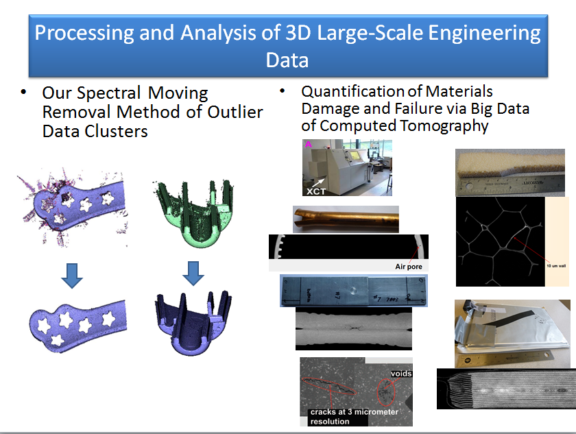 Processing and Analysis of 3D Large-Scale Engineering Data
