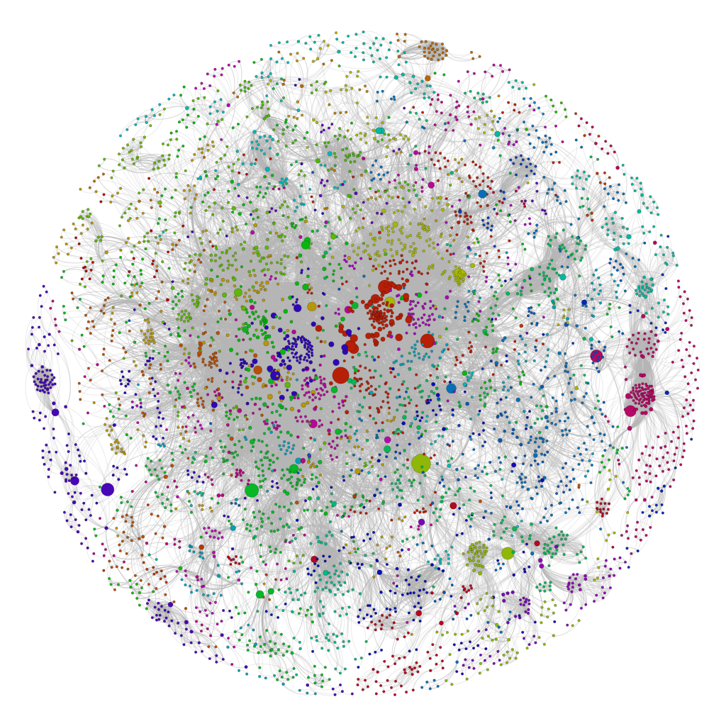 One year snapshot of the collaboration network of a single large research university campus. Nodes are individuals employed on sponsored project grants, ties represent copayment on the same grant account in the same year. Ties are valued to reflect the number of grants in common. Node size is proportional to a simple measure of betweenness centrality and node color represents the results of a simple (walktrip) community finding algorithm. The image was created in Gephi.