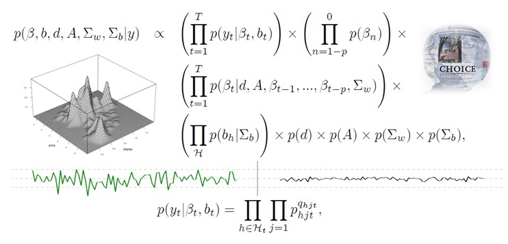 Applying Bayesian Methods to Problems in Dynamic Choice