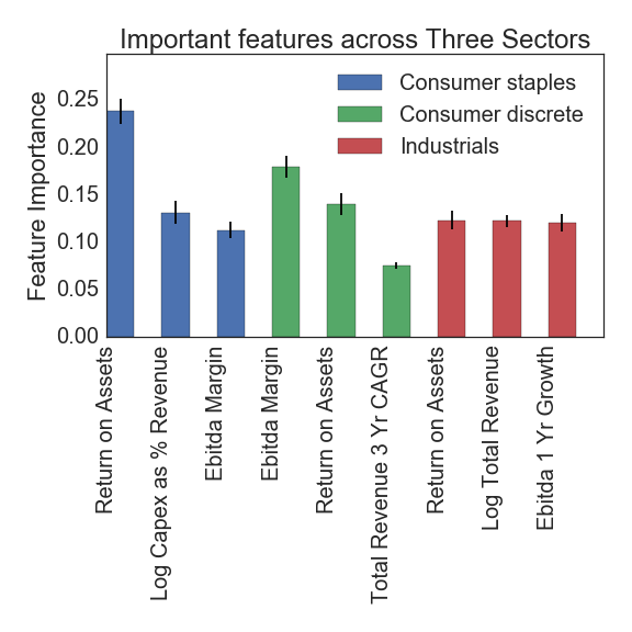Import features across different sectors