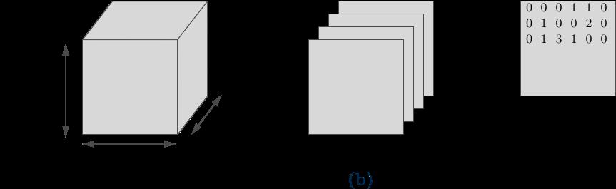 tensor_fig_v2